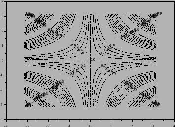 creer matrice scilab
